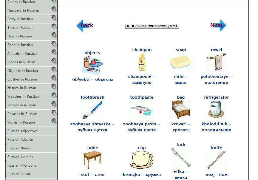 Russian Language Online Tutorial 98